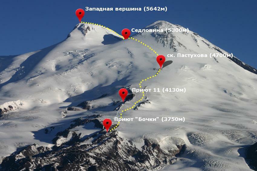 Эльбрус - маршрут восхождения с юга