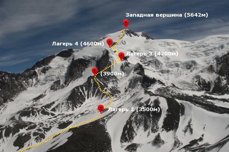 Эльбрус - маршрут восхождения с запада